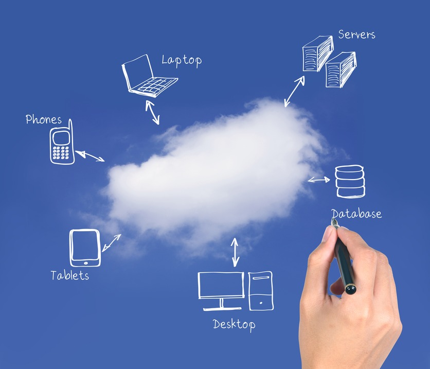 Security in Cloud Computing